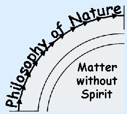 Hegel's Philosophy of Nature